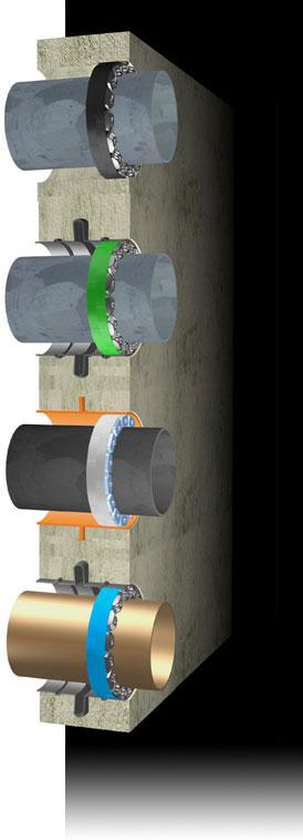 Despre Link Seal - Etansari Modulare LINK-SEAL